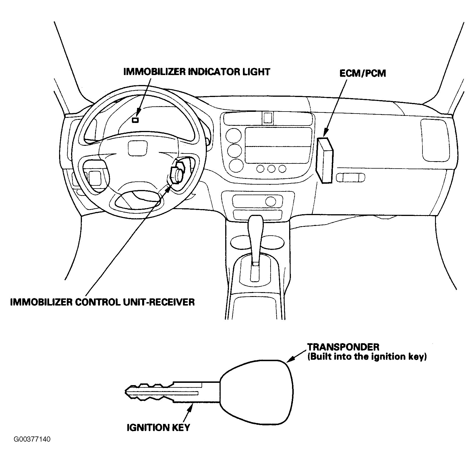 1996 Honda Civic Ex Wiring Diagram FULL HD Version Wiring