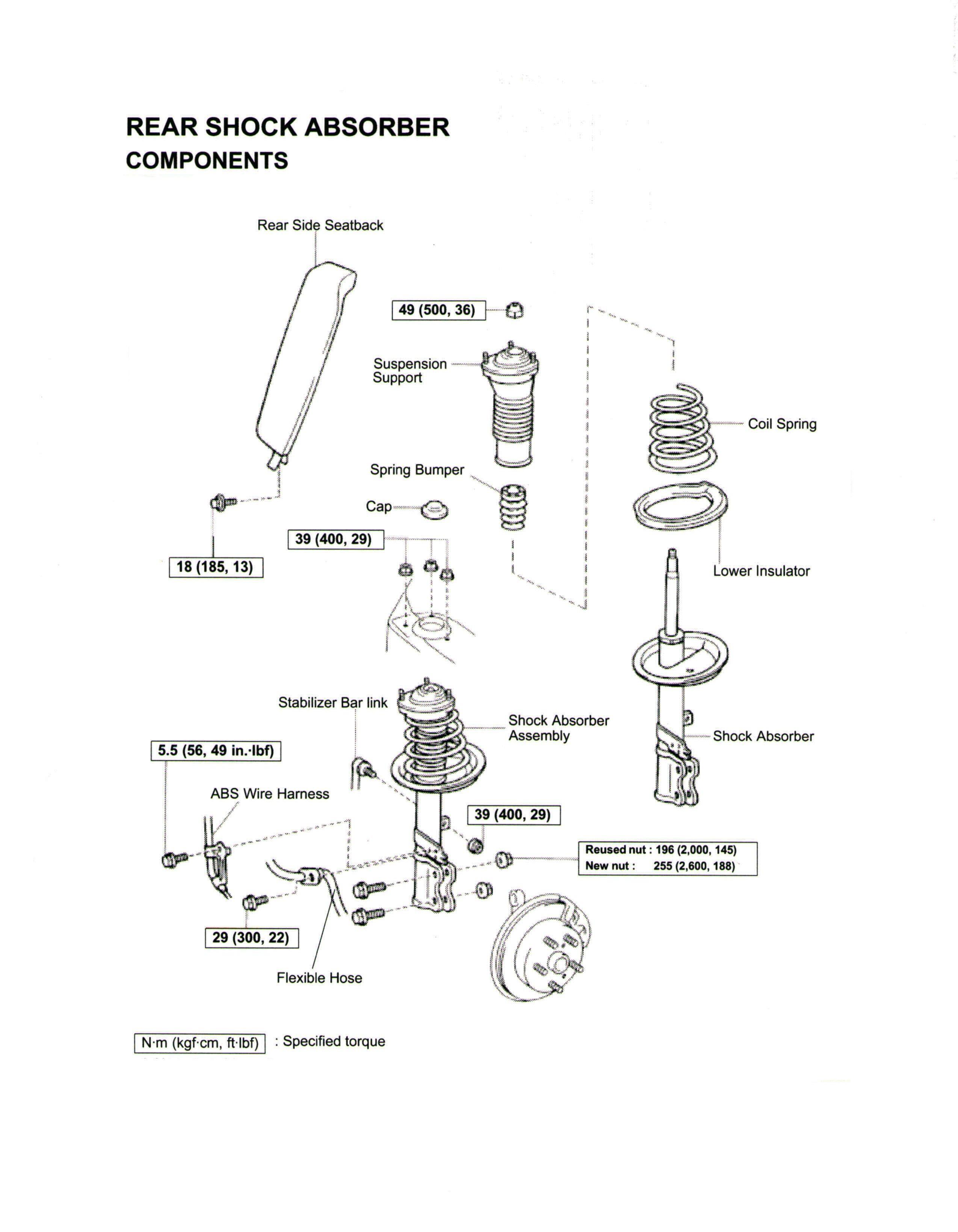 Diagram Suspension System