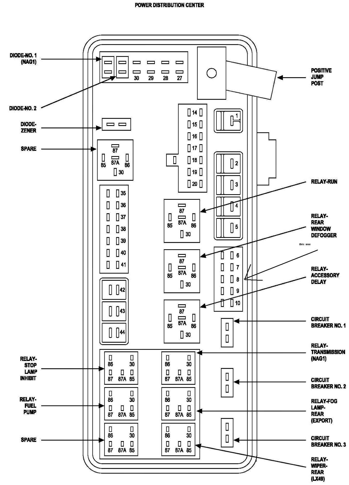 Dodge Intrepid Fuse Panel Diagram
