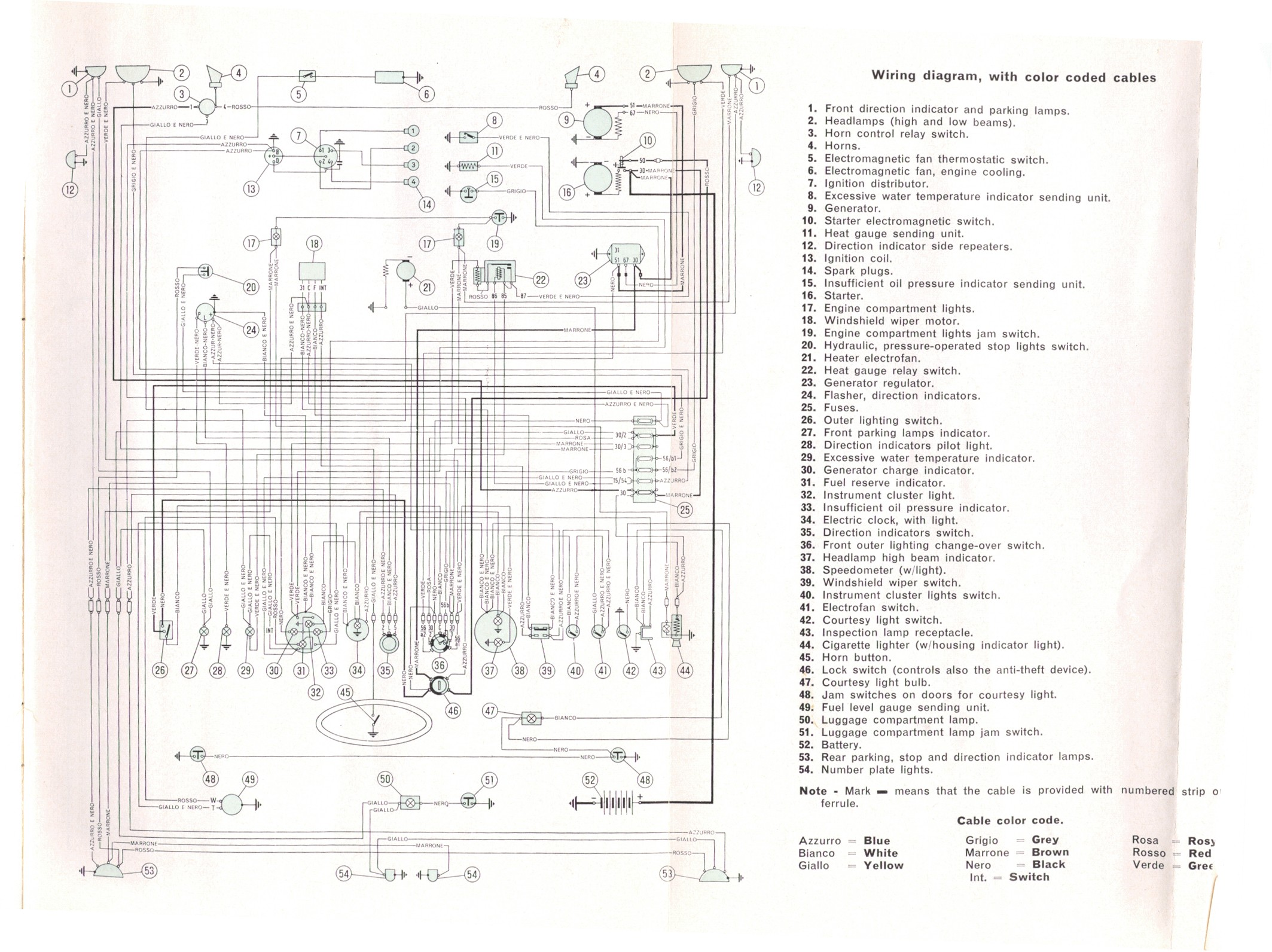 Fiat Uno Engine Diagram Fiat Punto Wiring Diagram