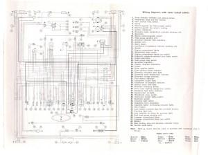 Fiat Uno Fuse Box Wiring | Wiring Diagram