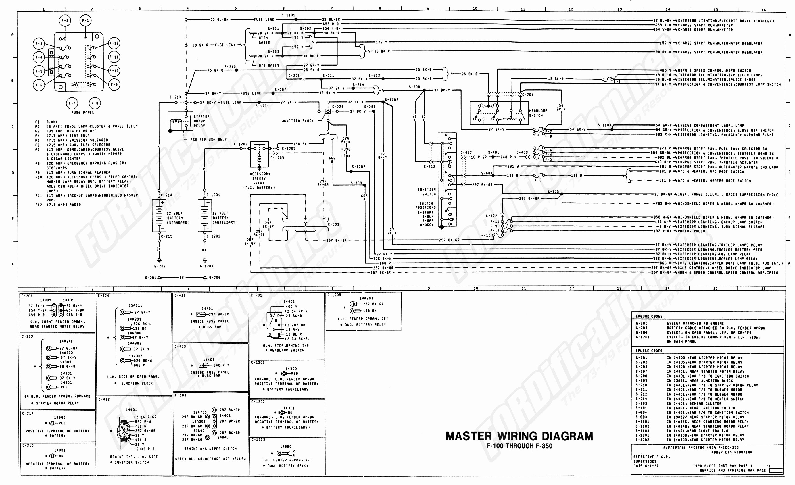 Ford Truck Wiring Diagrams Fuse