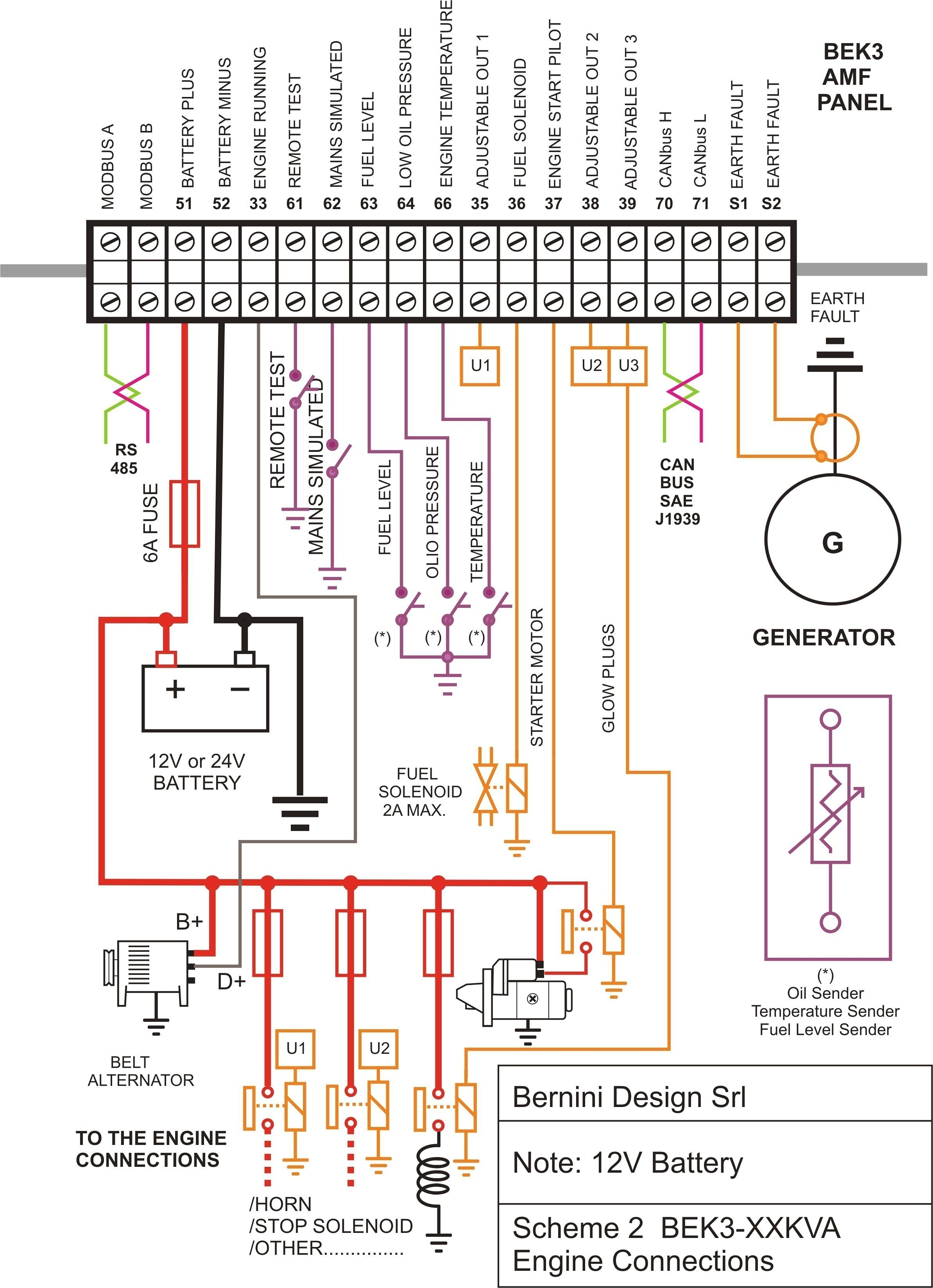 Tokheim Premier B Wiring Diagram Modern Design Of Ethernet Cable Guide Data Today Rh 41 Unimath De Cat5
