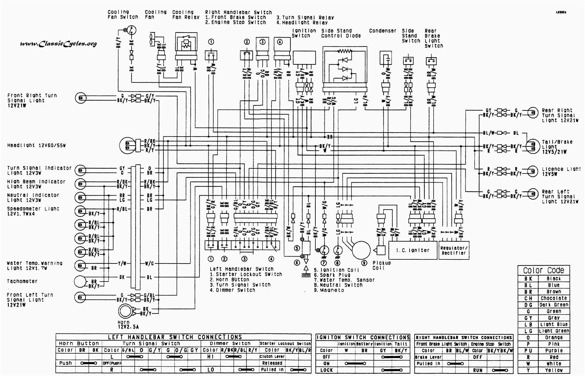 diagram as well can am outlander 800 as well can am ds 450 wiring rh bsmdot