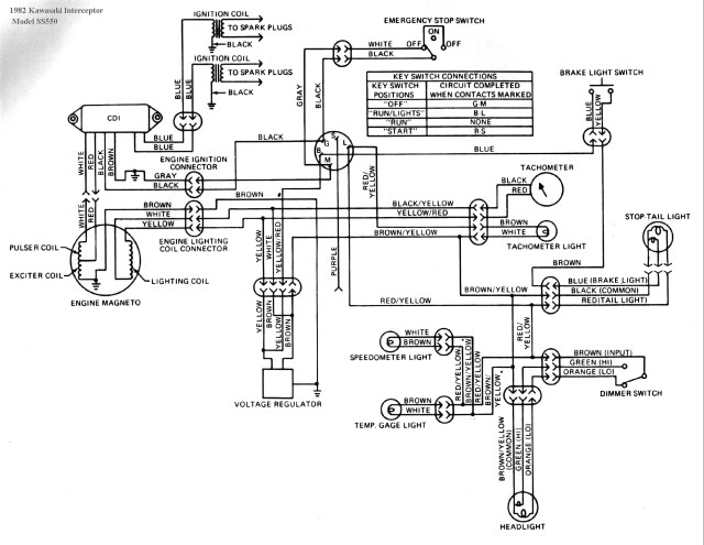gpz 750 wiring diagram automotive