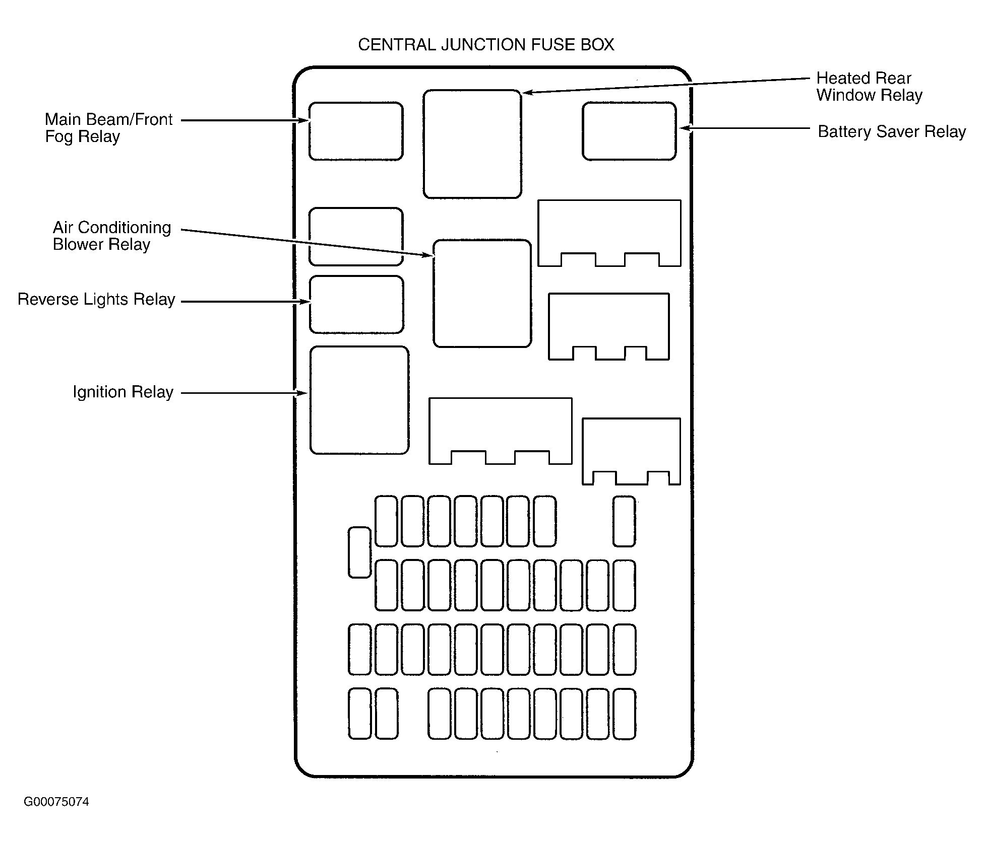 1999 Ford Expedition Fuse Box Diagram 2003 Jaguar X Type Fuse Box