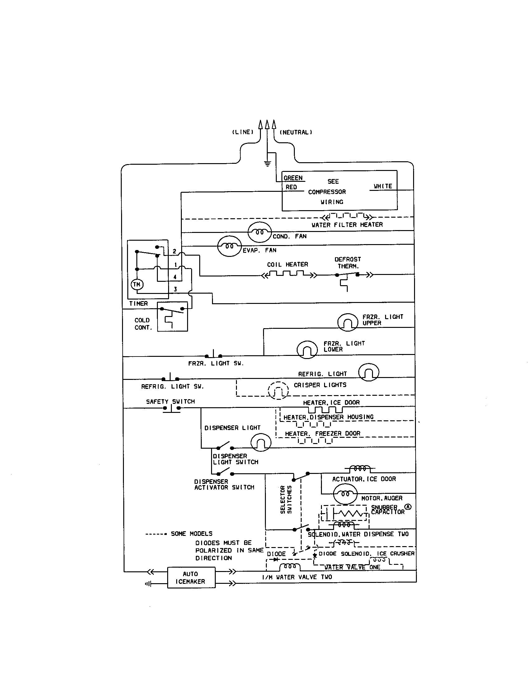 Kenmore dishwasher wiring diagram kenmore elite refrigerator wiring diagram of kenmore dishwasher wiring diagram unique international