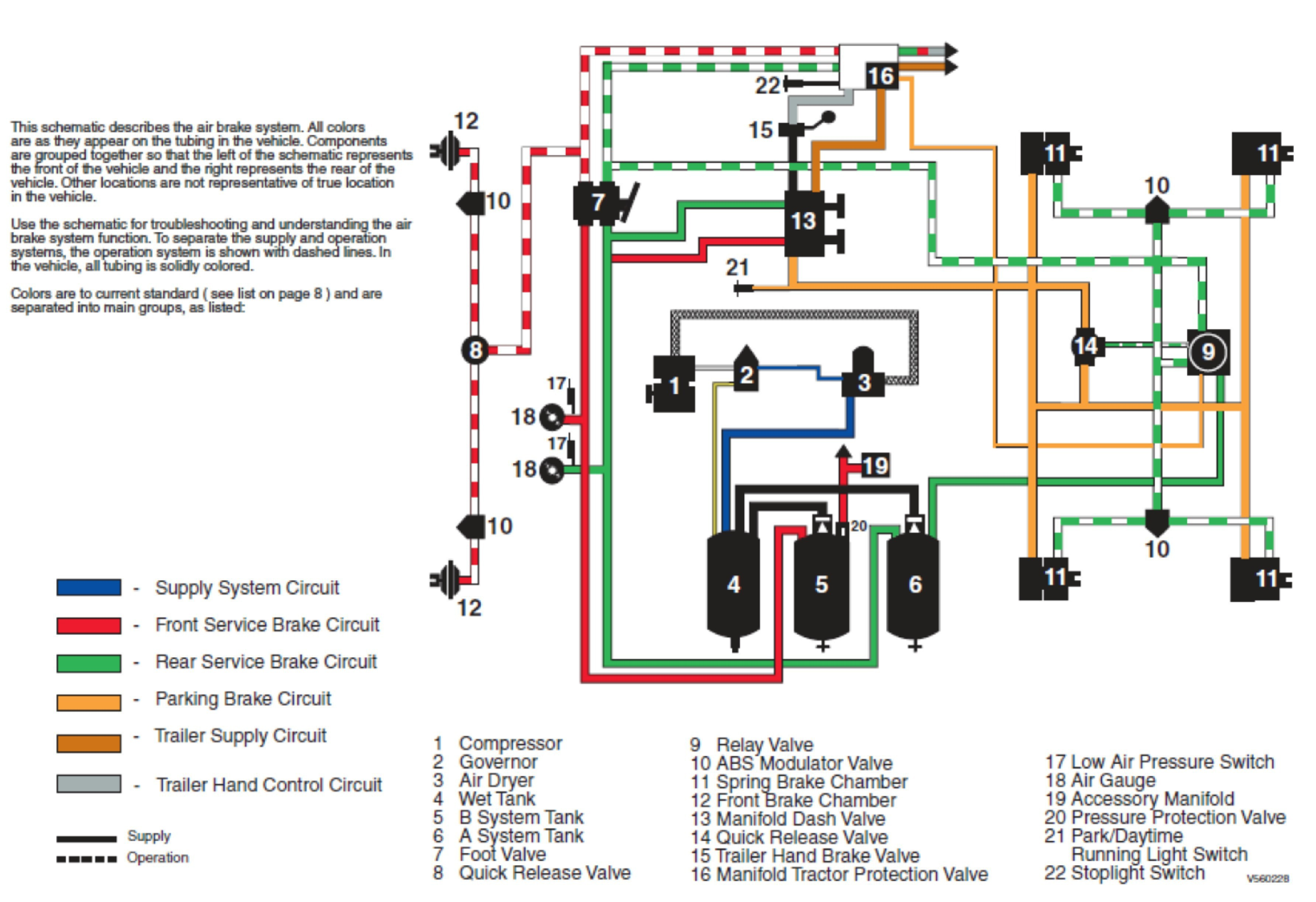 Kenworth Air Switch Dash Diagram Electrical Wiring Diagrams Piping Layout Pictures Image Result For Compressor Line Diy T New T880