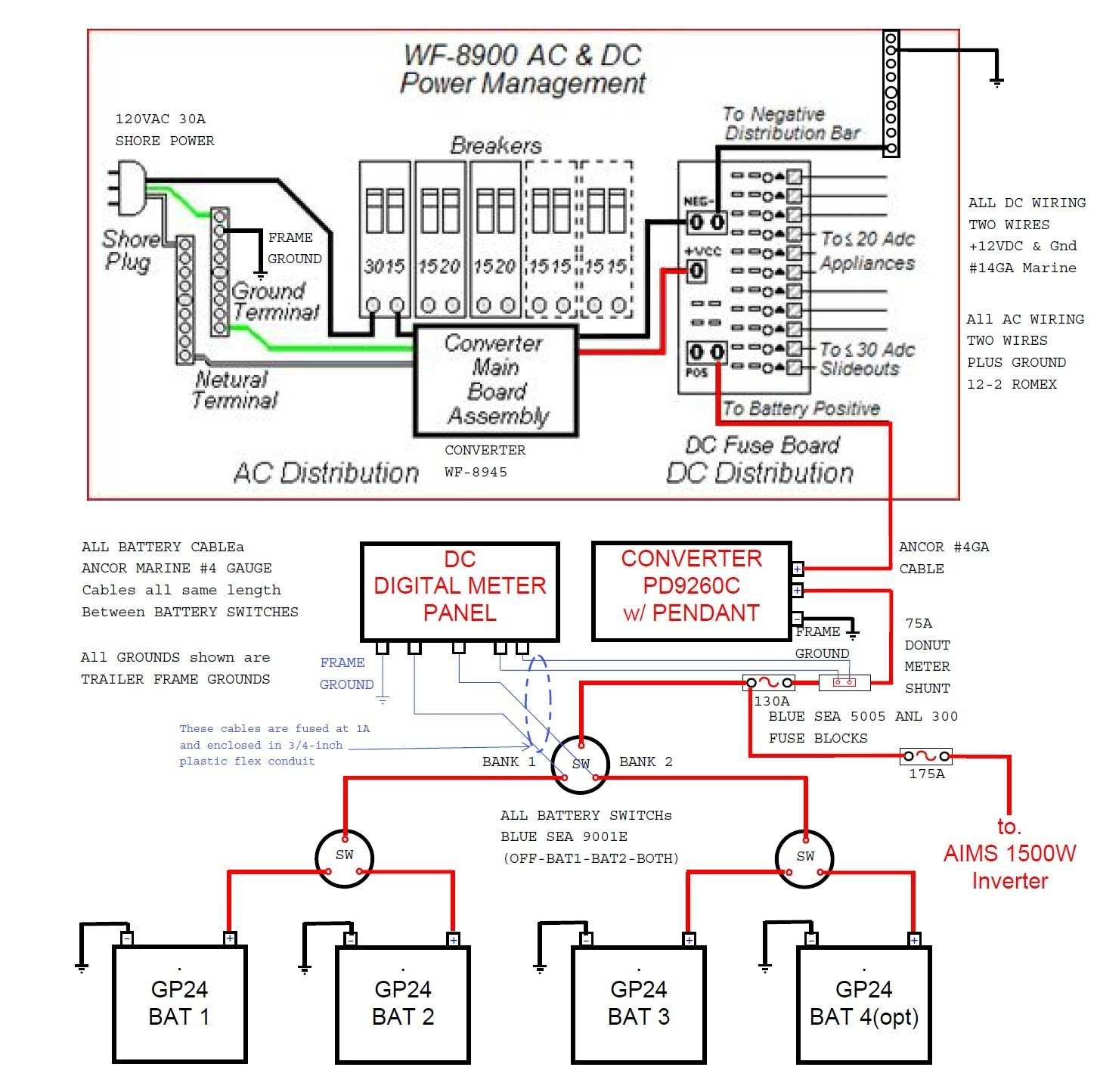 forest river rockwood wiring diagram wiring diagram rh a44 frickeltante de