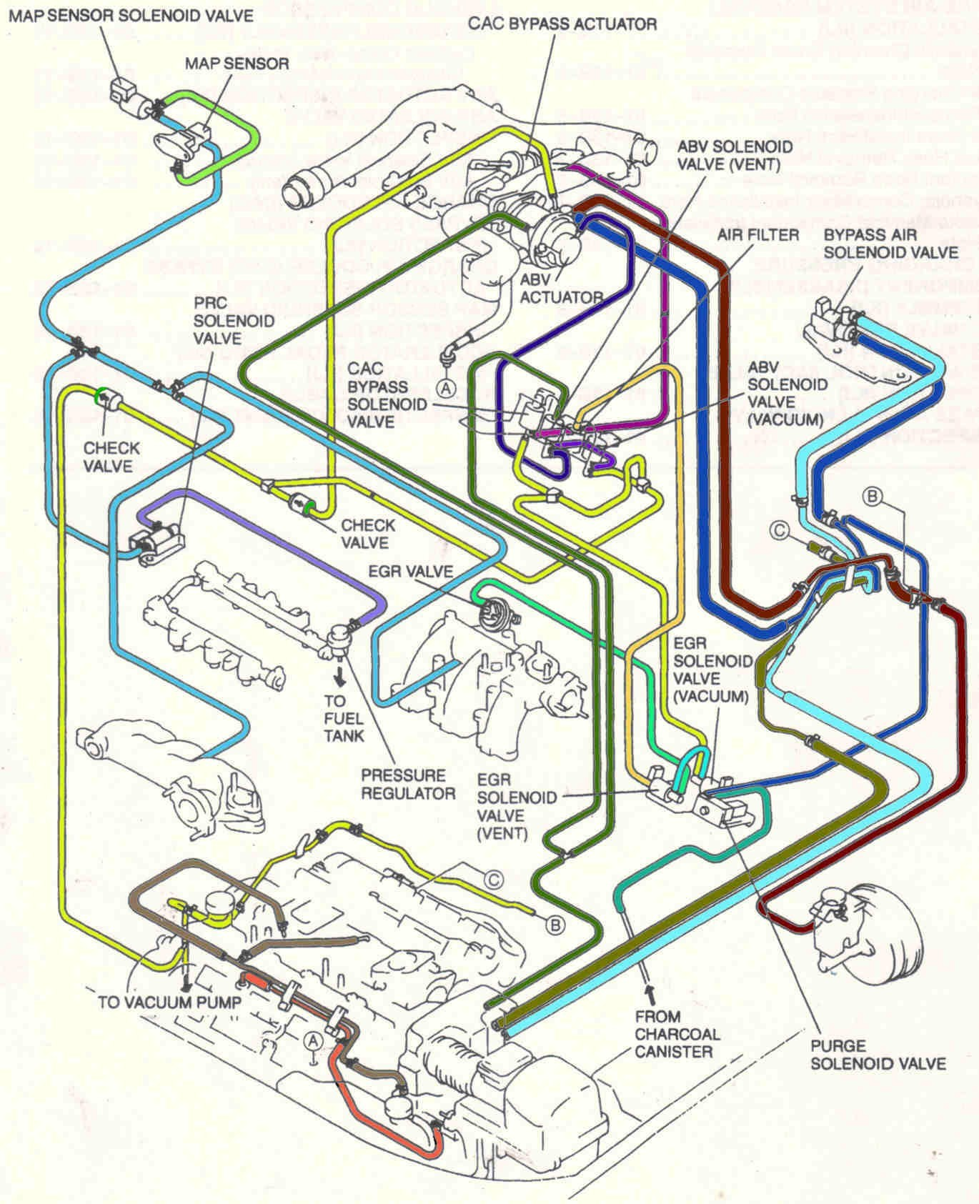 wiring diagrams mazda millenia abv general wiring diagrams 1997 Mazda B2300 Fuse Box Diagram