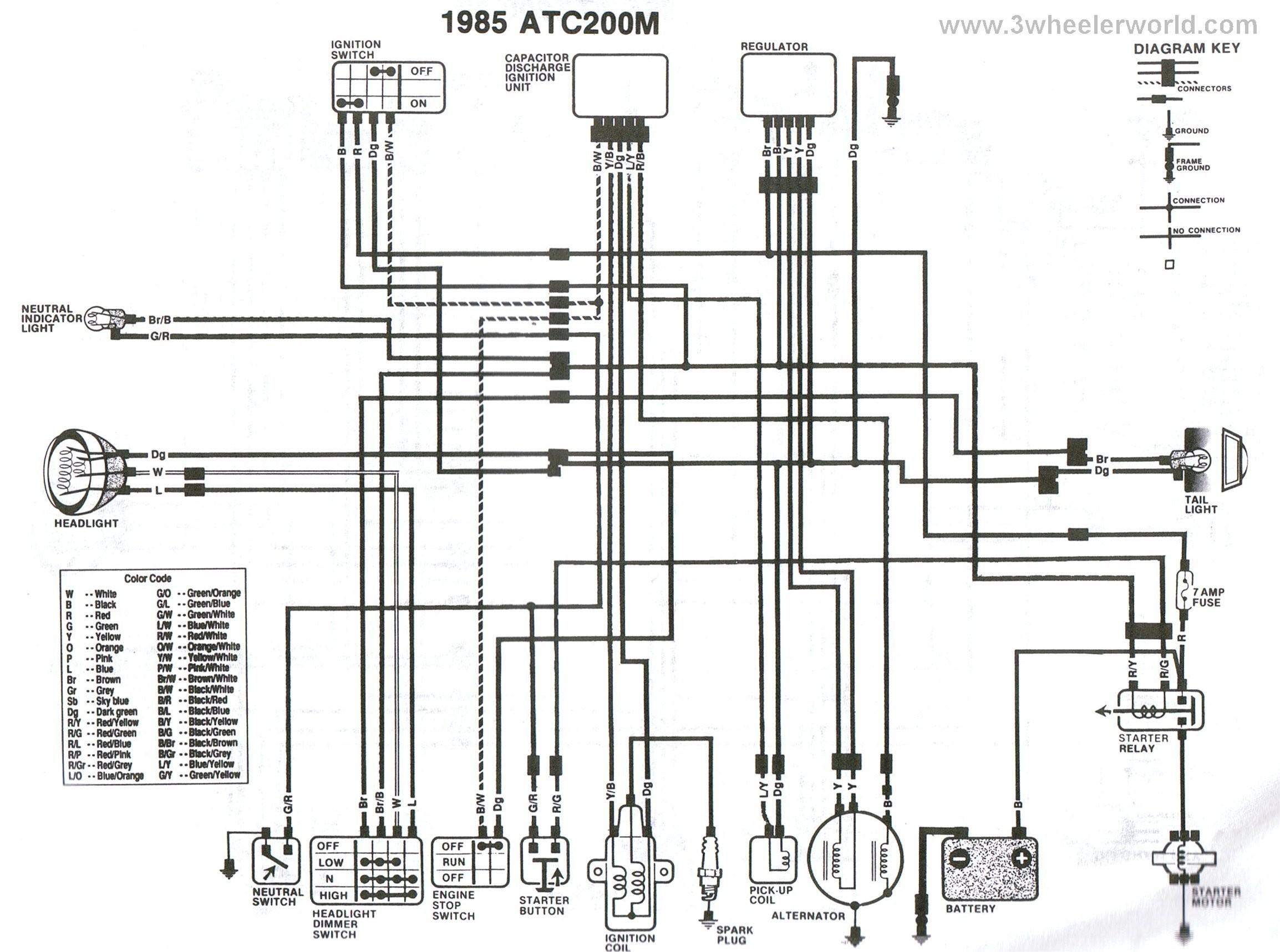 V Commodore Stereo Wiring Diagram