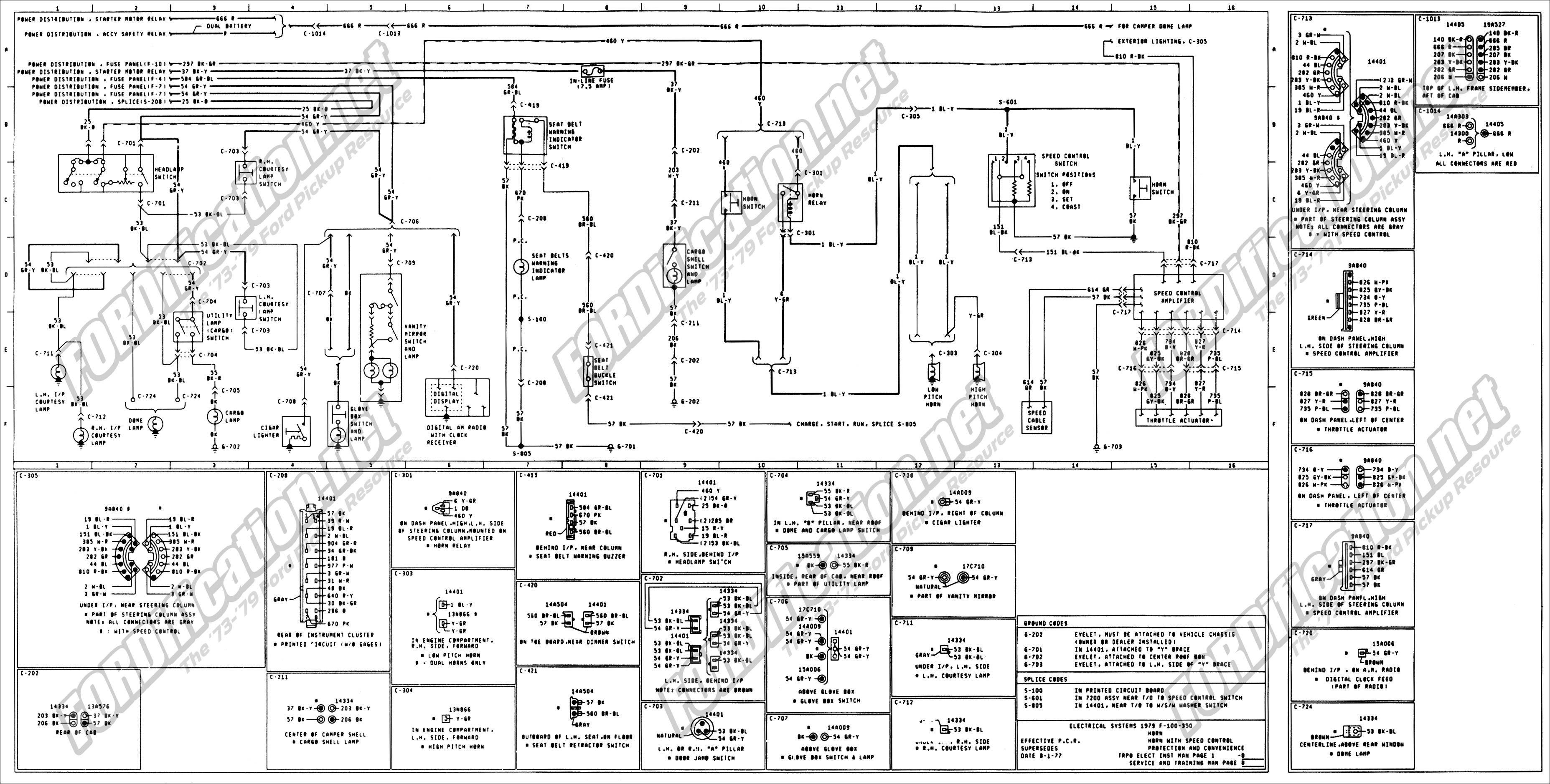 Fuse Box Diagram Ford Truck