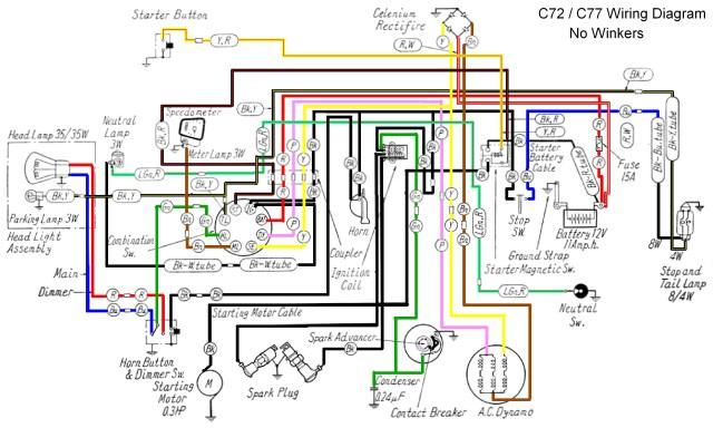 1982 Honda Cb750c Carb Diagram | hobbiesxstyle