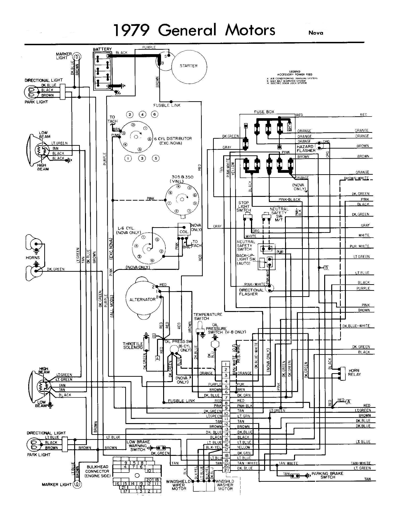 a chart in a radio schematic