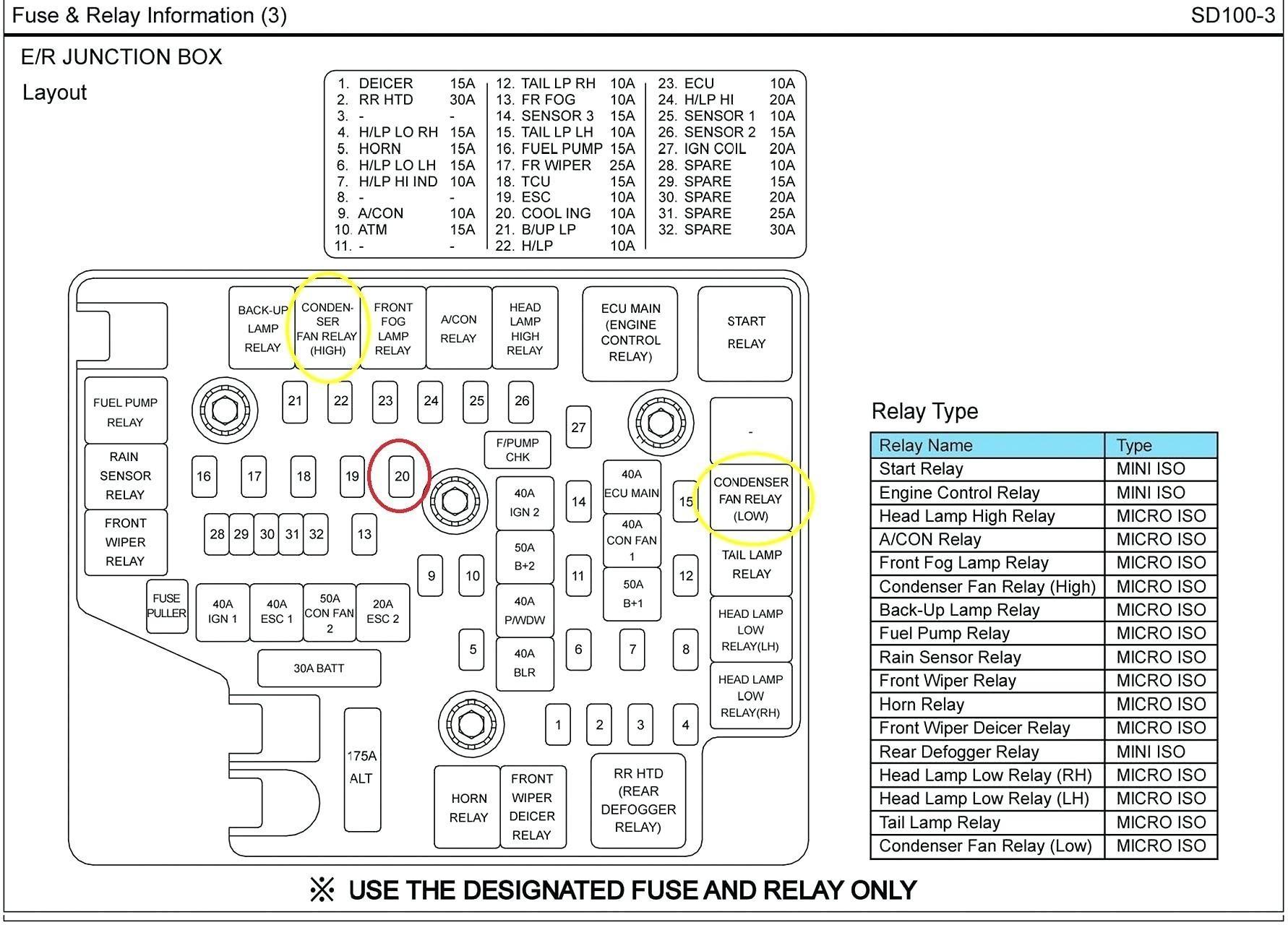 File Hyundai Elantra Fuse Box Diagram