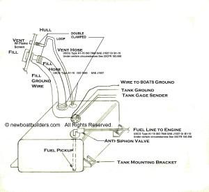 Car Fuel System Diagram | My Wiring DIagram