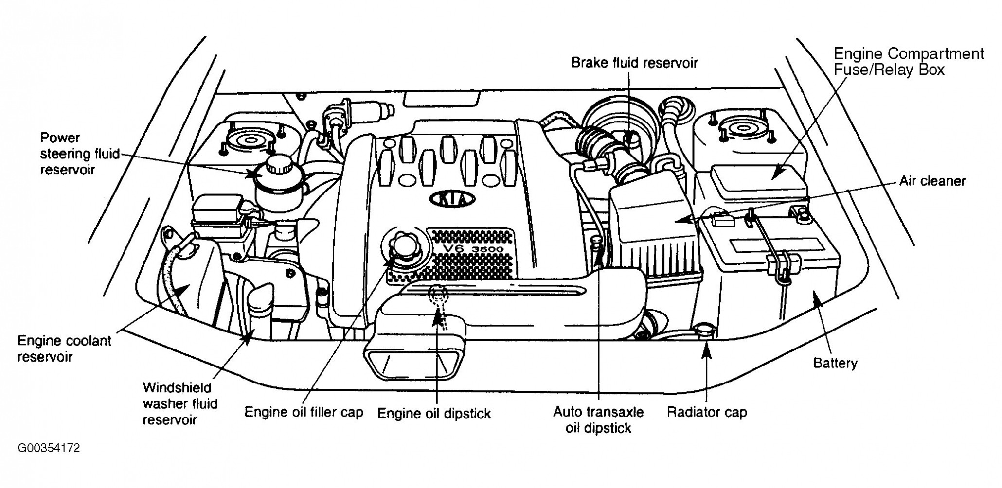 94 Kium Sephium Wiring Diagram