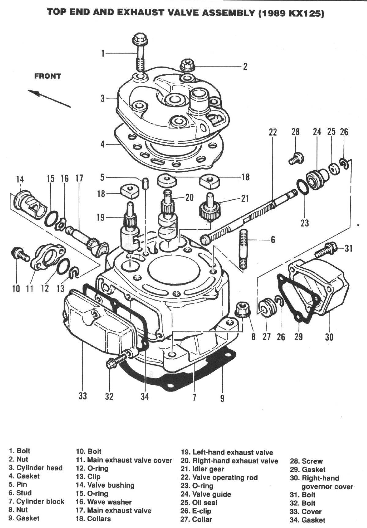 Kx 125 Engine Diagram