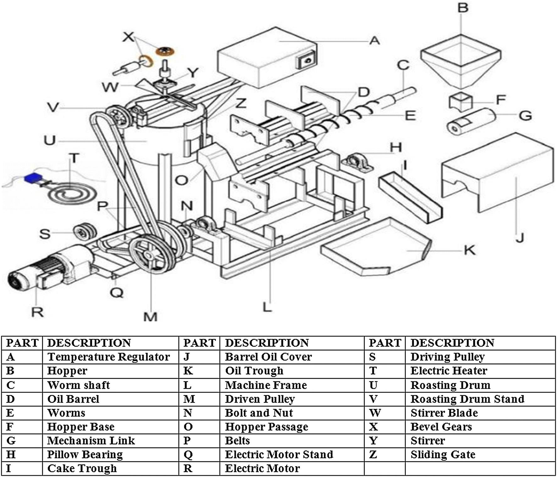 Mbe Engine Diagram Development Testing And