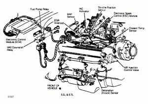 Exploded Car Diagram | My Wiring DIagram