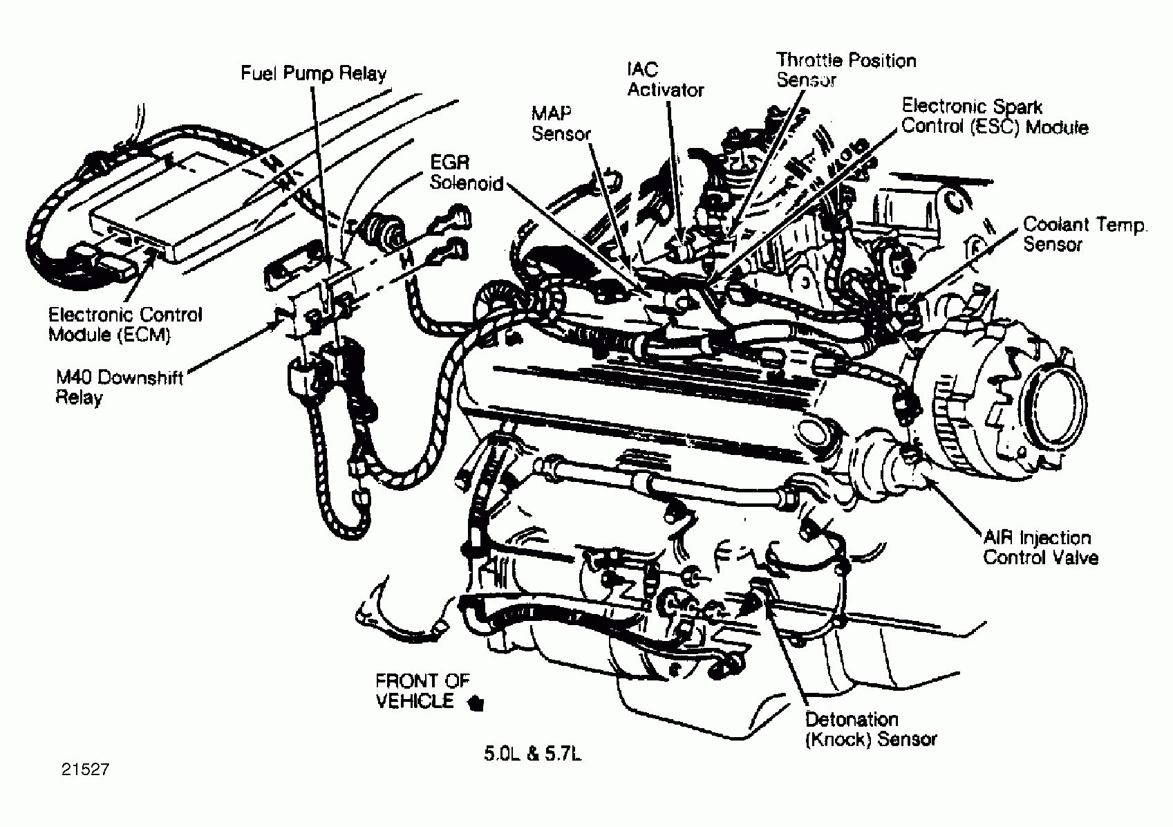Chevy Trailblazer Engine Diagram