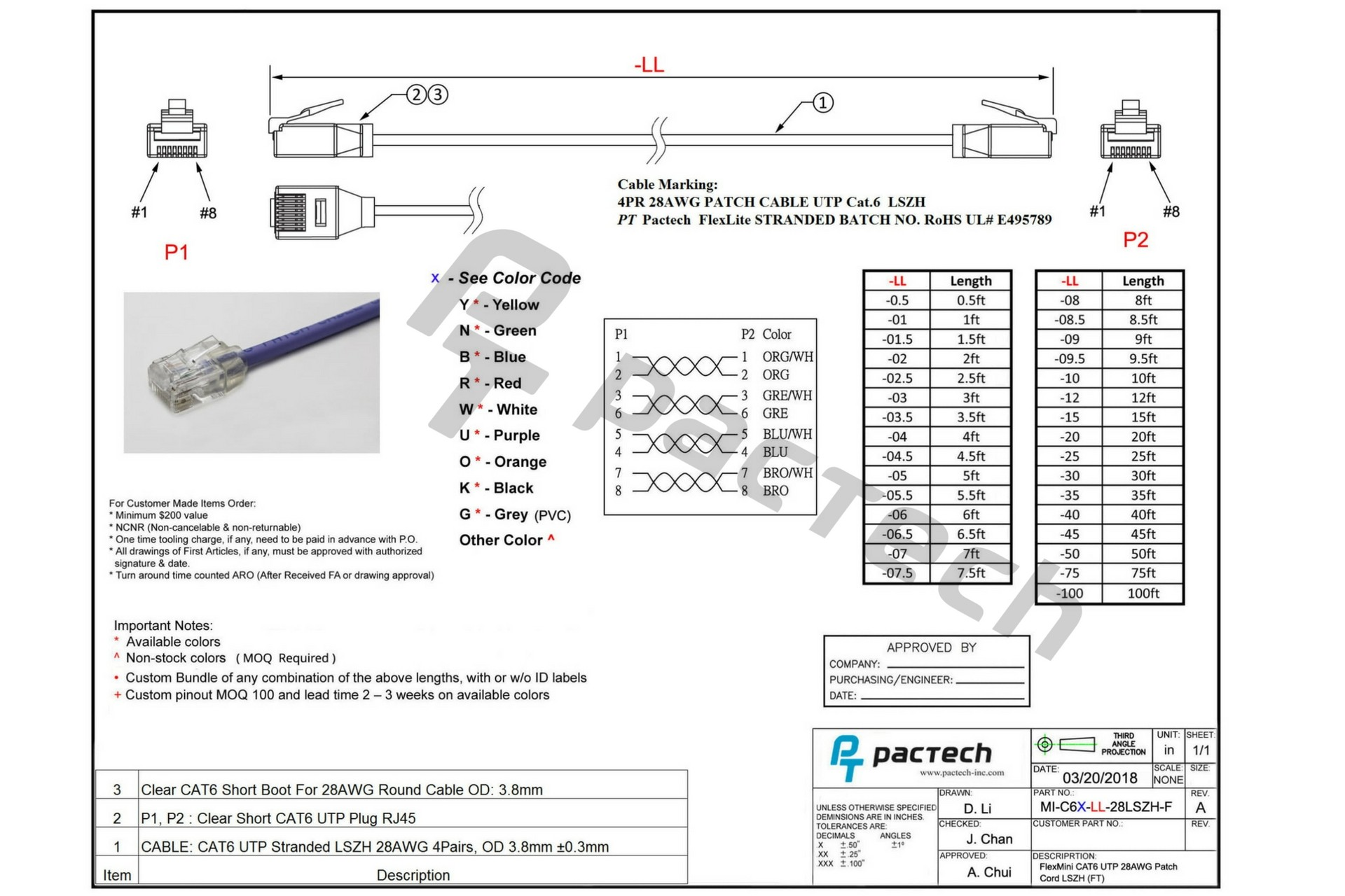 Cat6 Cable Wiring Diagram
