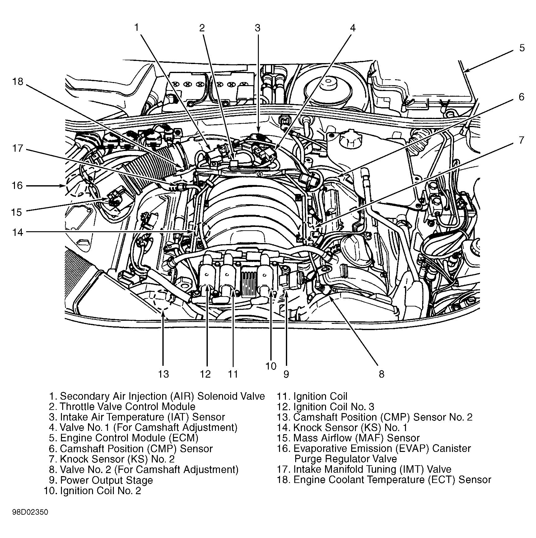 Dodge Dakota Engine Diagram