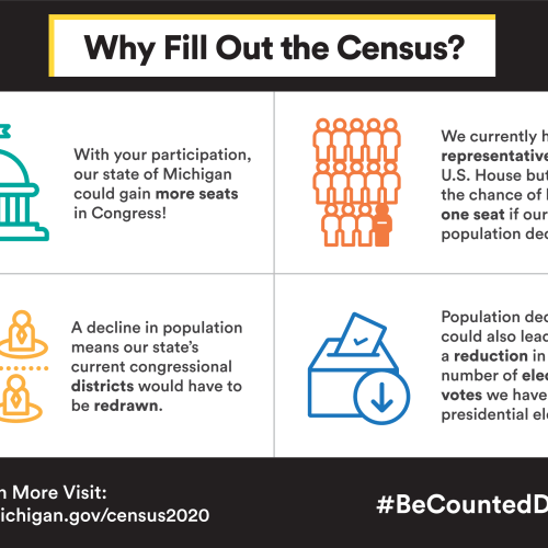 WHY FILL OUT THE 2020 CENSUS?