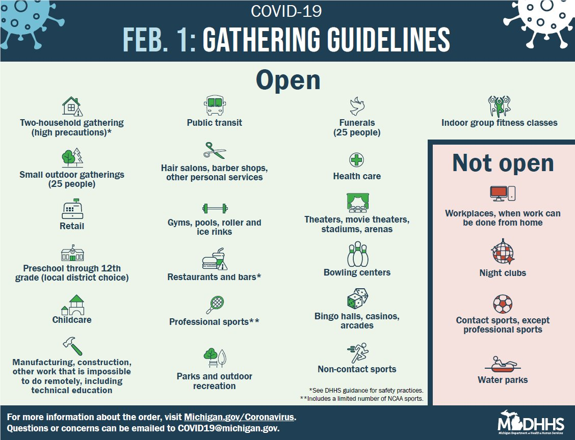 MDHHS FEB 1 REOPENING GUIDELINES.