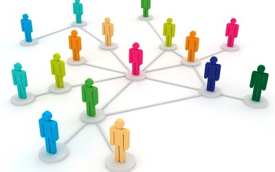 Weak Ties, Strong Boards, and Finding Resources