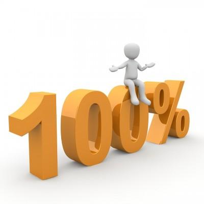 Perqindja