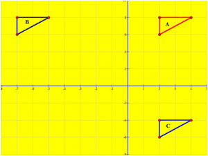 simetria boshtore