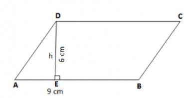 siperfaqen e paralelogramit