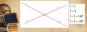 Perkufizimi, Aksioma, Teorema. Kendet e kundert ne kulm