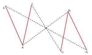 simetria - kendi