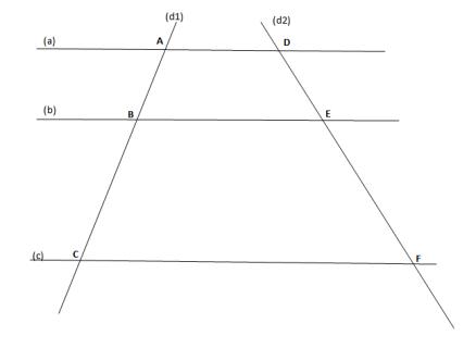 teorema e talesit