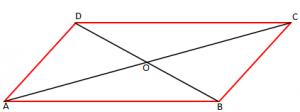 paralelogrami-izometria