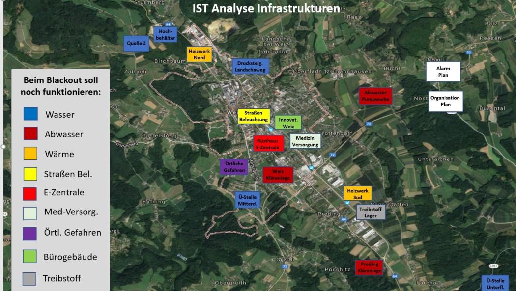 IST Analyse Infrastruktur