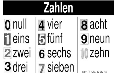 الأعداد و المراتب في اللغة الالمانية