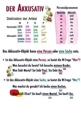 Der Akkusativ Deutsch Viel Spass