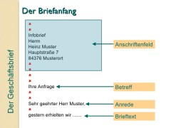teaysrzdutfzigohipjošk - Der Briefanfang