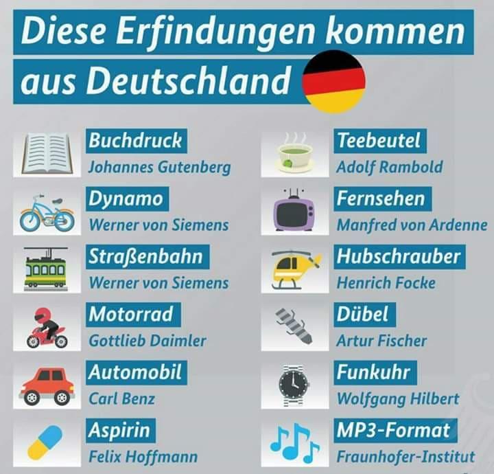 Diese Erfindungen kommen aus Deutschland