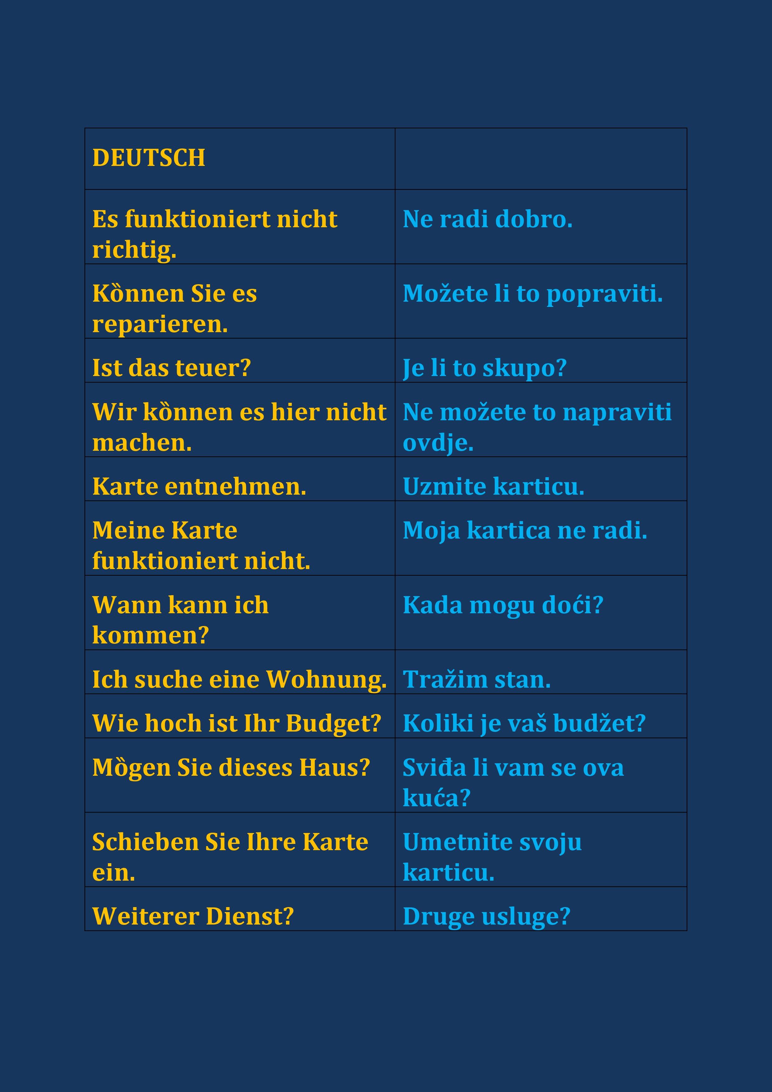 Deutsch…1