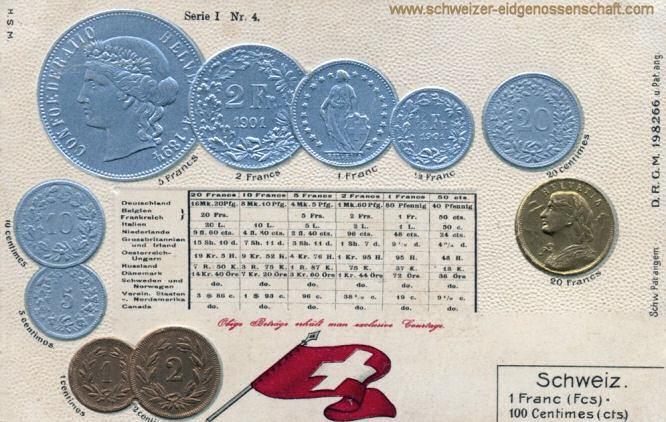 Schweiz Münzen
