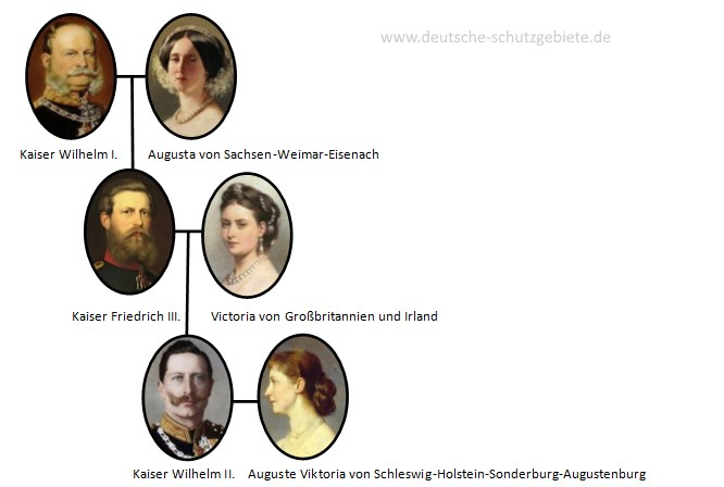 Deutsche Kaiser und Kaiserinnen