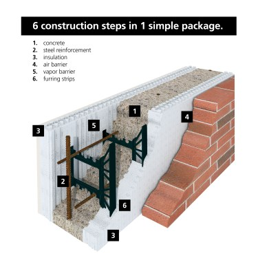 Insulating Concrete Forms For Multifamily Residential Construction Civil Structural Engineer Magazine