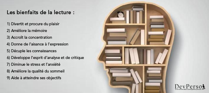 Les bienfaits de la lecture pour son esprit et son développement personnel