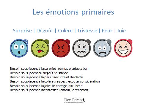 Comment bien gérer ses émotions ?