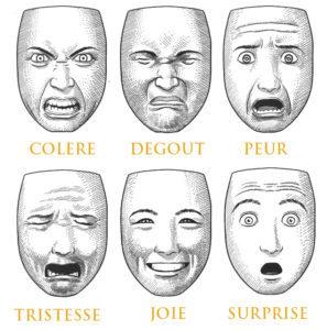 Gérer ses émotions : Expression des émotions primaires sur le visage