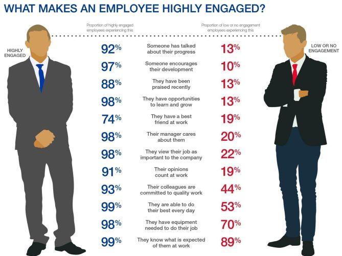 work engagement 2